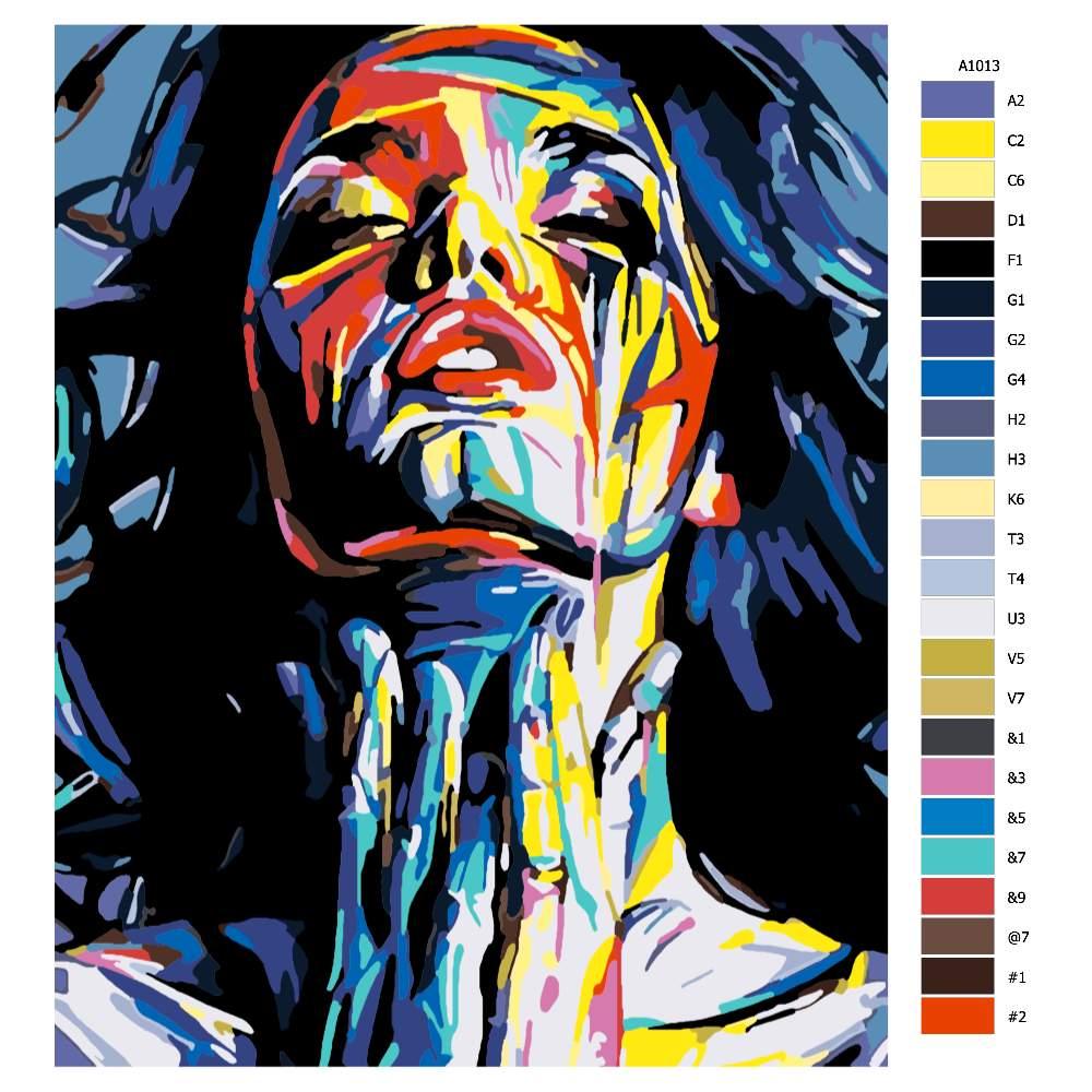 Návod pro malování podle čísel Abstrakní žena