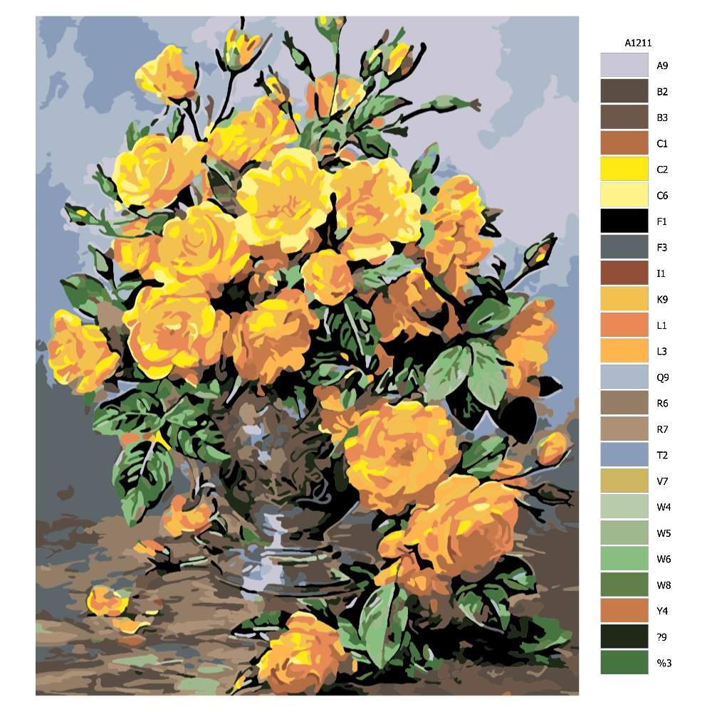 Návod pro malování podle čísel Žluté růže zámecké