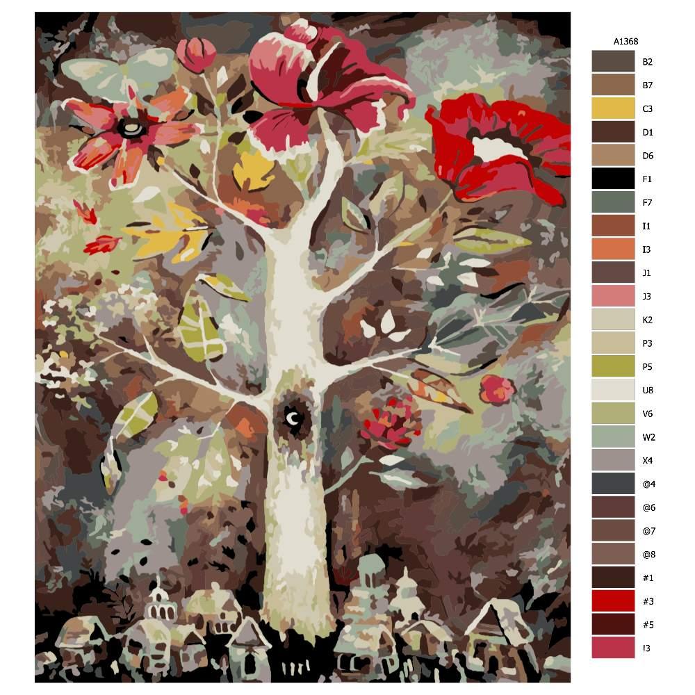 Návod pro malování podle čísel Strom fantazie