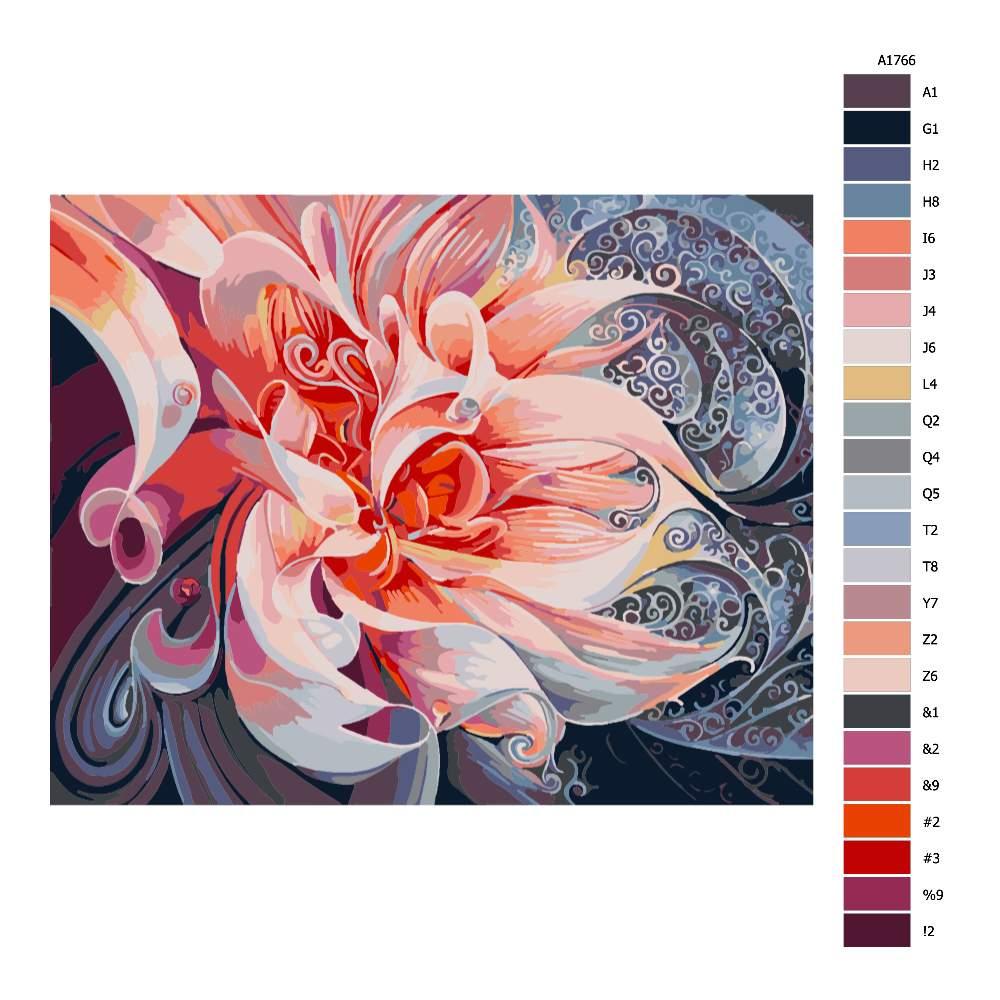 Návod pro malování podle čísel Spiritualní květy
