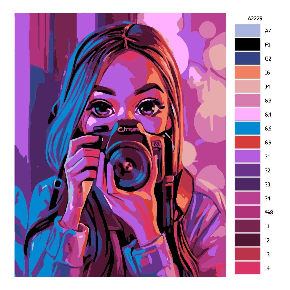 Návod pro malování podle čísel Fotografka